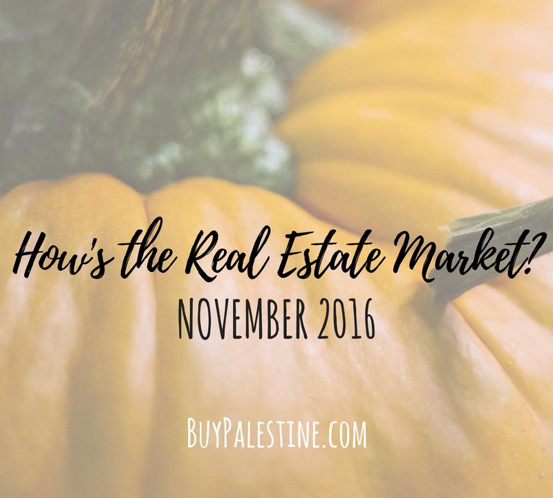Palestine TX Real Estate Market Report– November 2016
